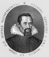 Кеплер Иоганн (Kepler, Johann) (1571–1630)