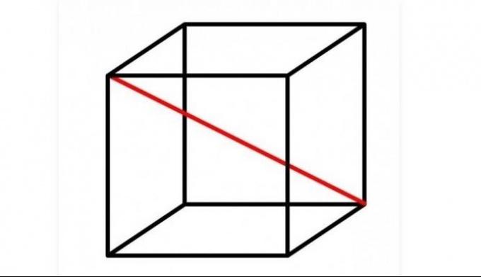 Как найти диагональ куба?