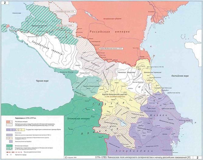 Внешняя политика Александра I в 1801 - 1812 гг.