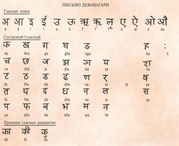 Тата перевод с индийского